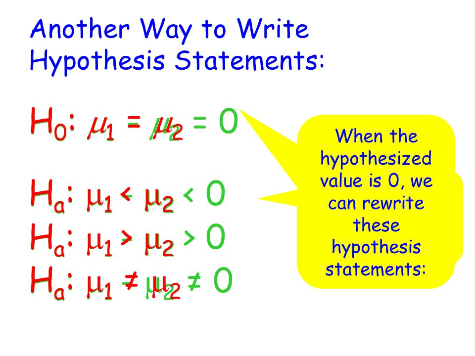 Another Way to Write Hypothesis Statements: