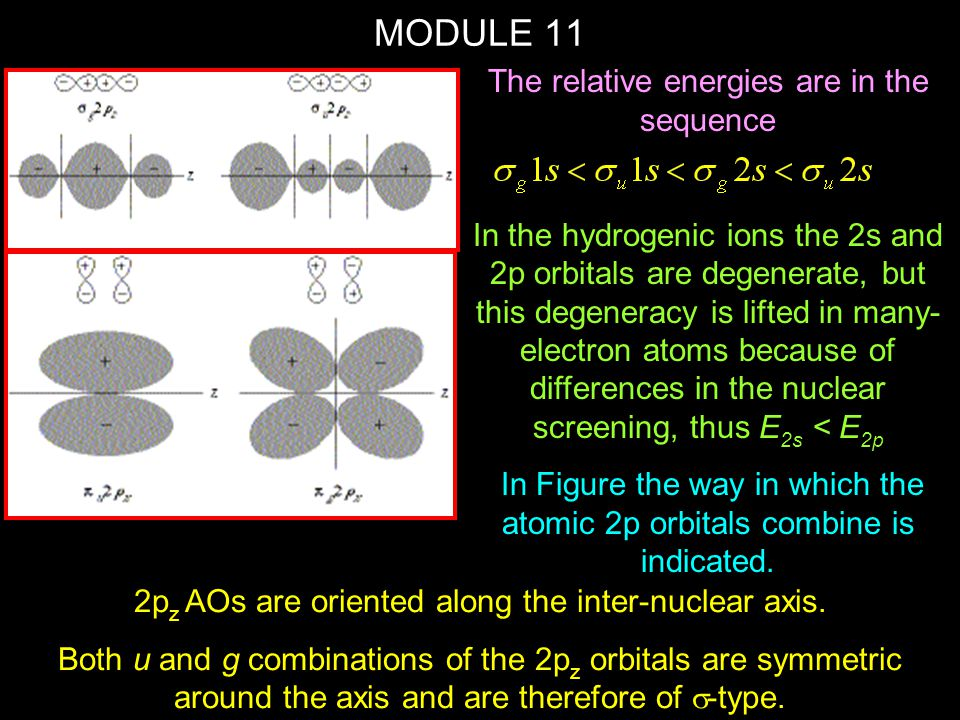 MODULE 11 The relative energies are in the sequence