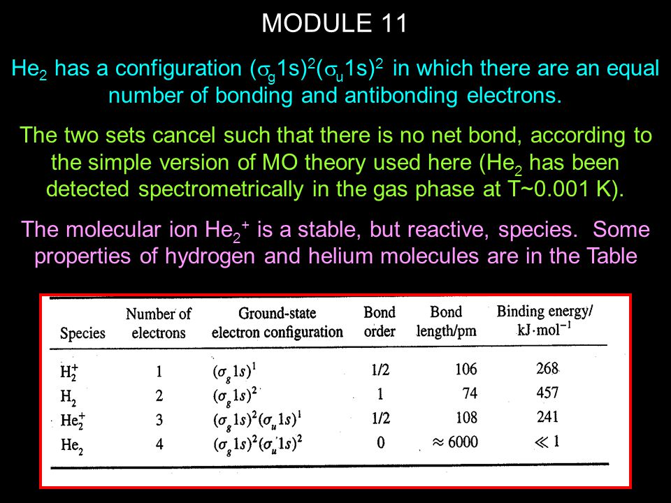 MODULE 11 He2 has a configuration (sg1s)2(su1s)2 in which there are an equal number of bonding and antibonding electrons.