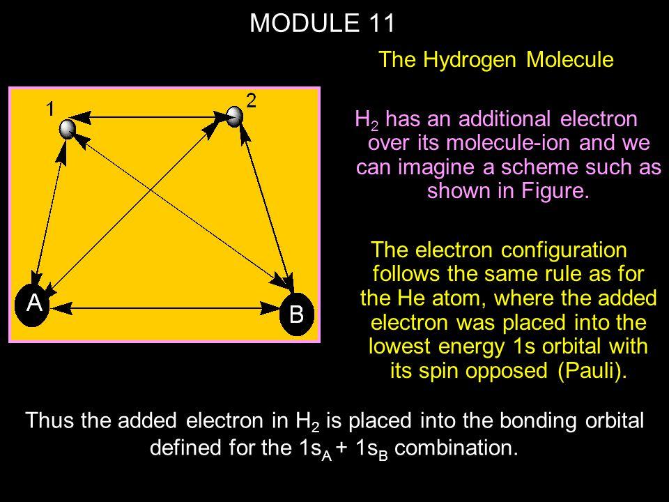MODULE 11 The Hydrogen Molecule