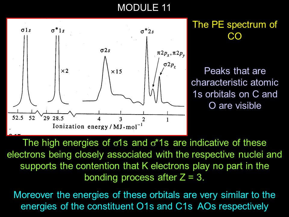 MODULE 11 The PE spectrum of CO. Peaks that are characteristic atomic 1s orbitals on C and O are visible.