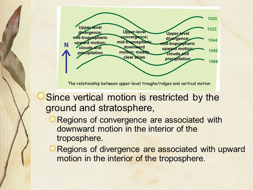 Since vertical motion is restricted by the ground and stratosphere,
