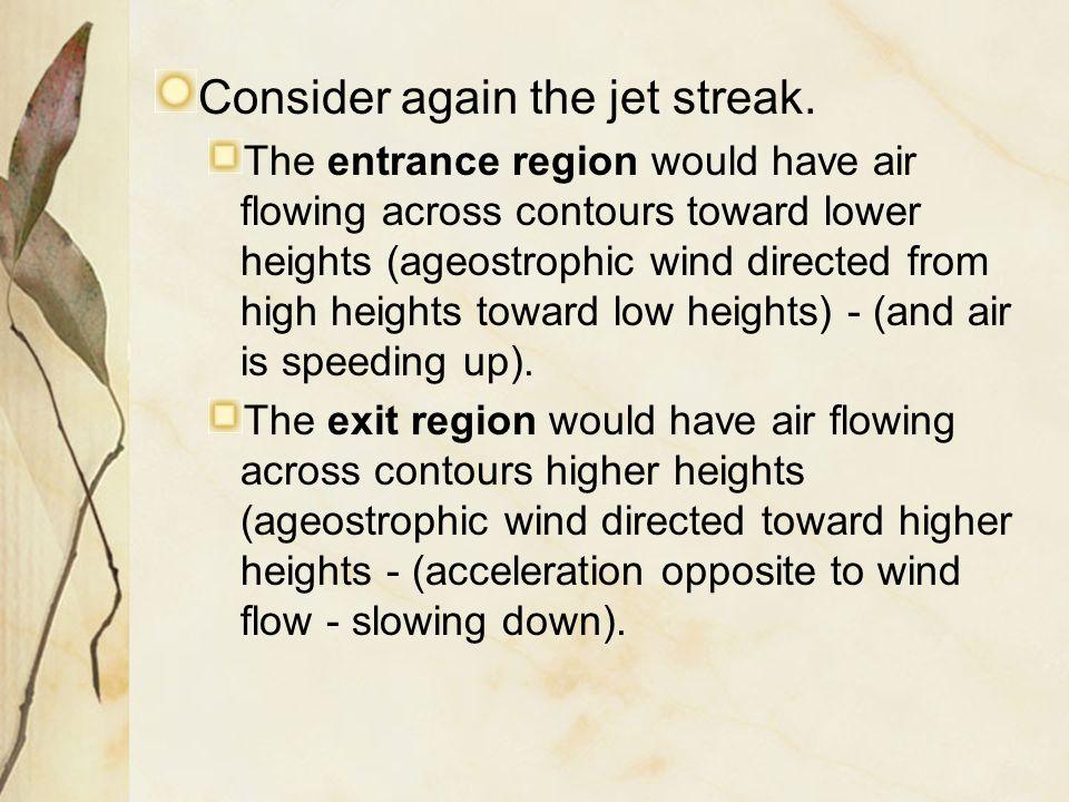 Consider again the jet streak.