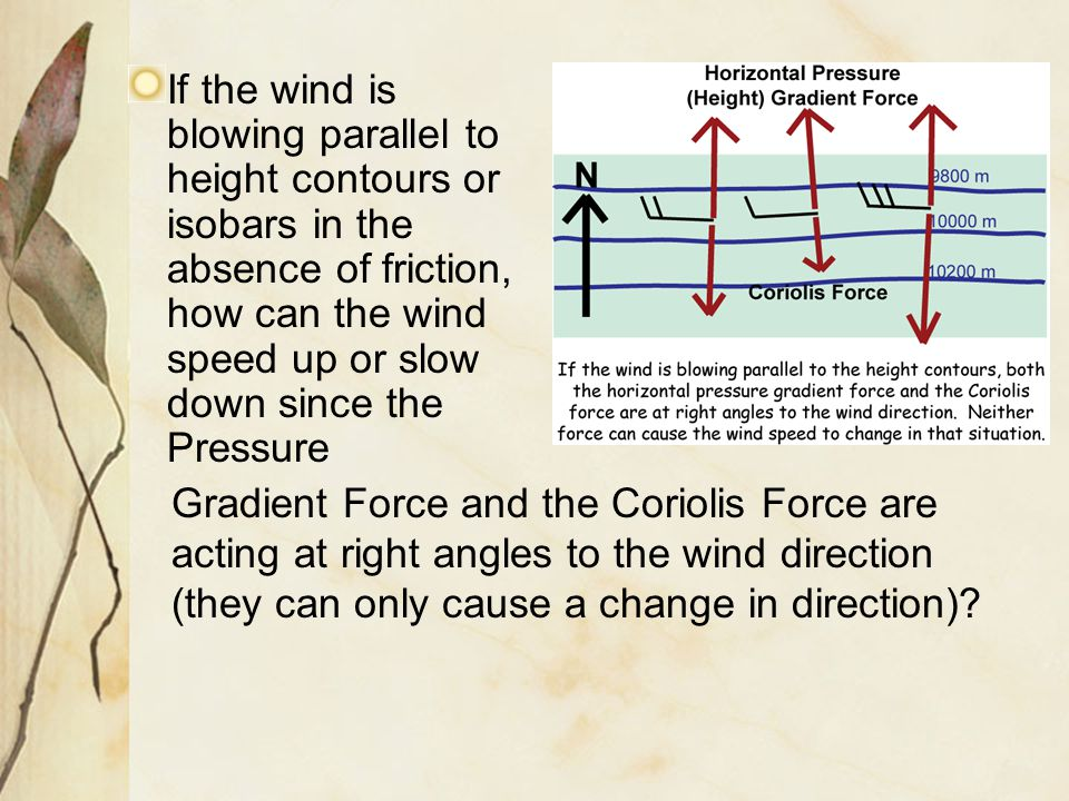 If the wind is blowing parallel to height contours or isobars in the absence of friction, how can the wind speed up or slow down since the Pressure