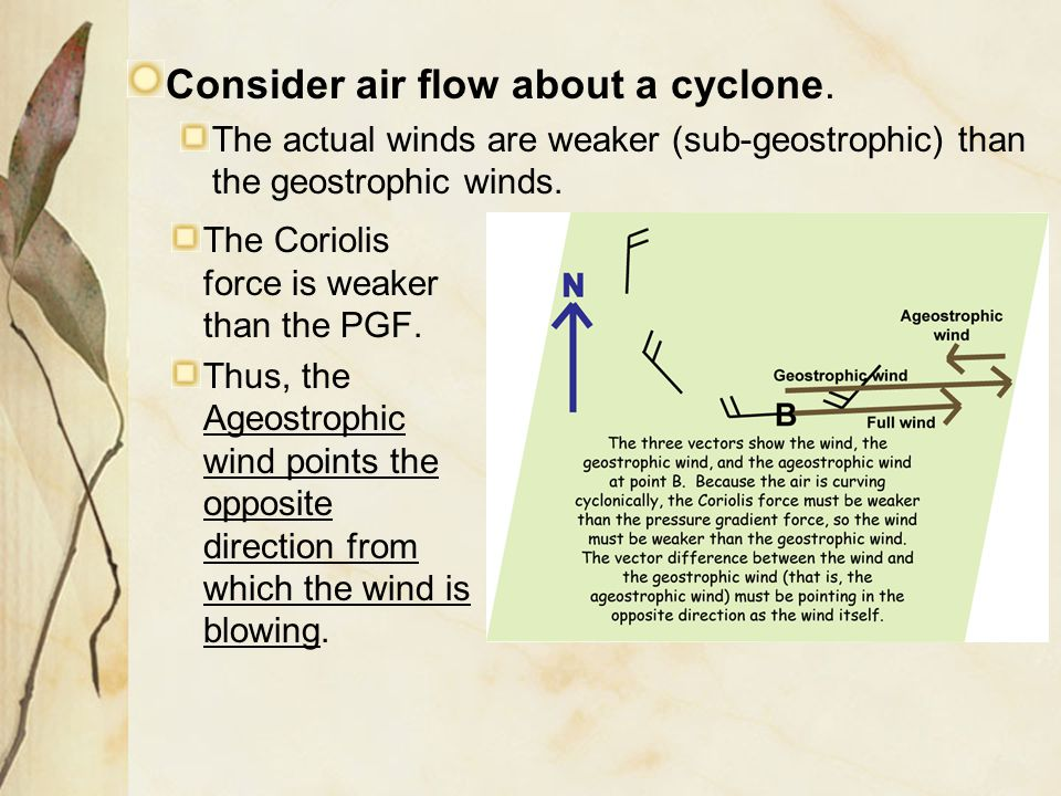 Consider air flow about a cyclone.