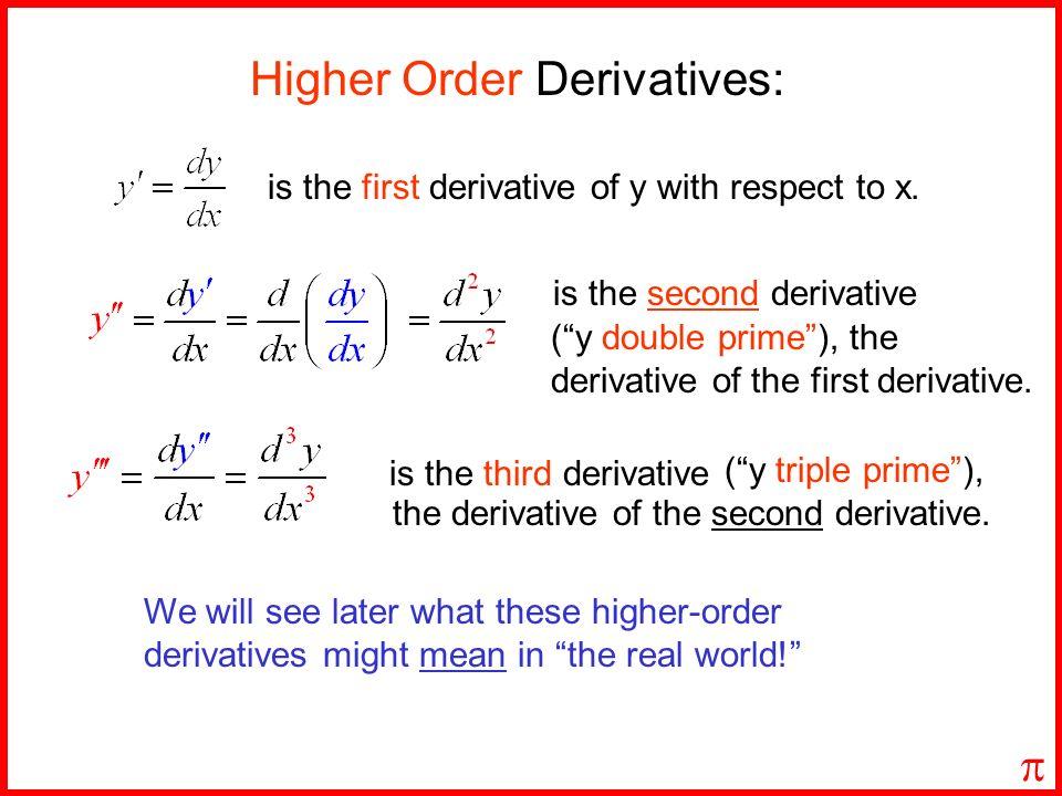 Higher Order Derivatives:
