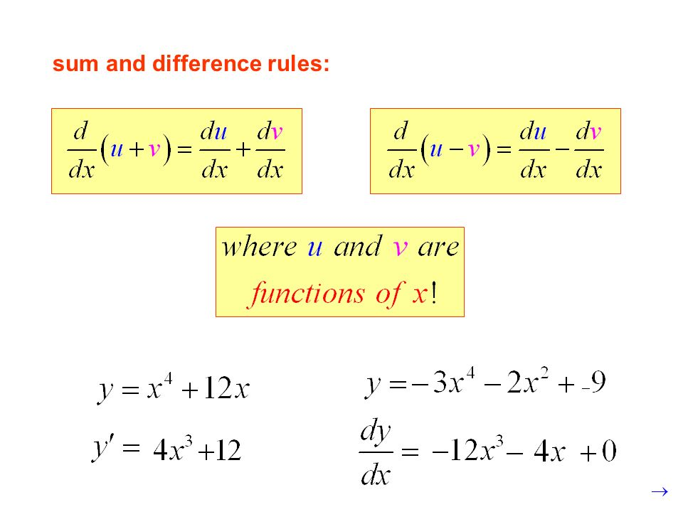 sum and difference rules: