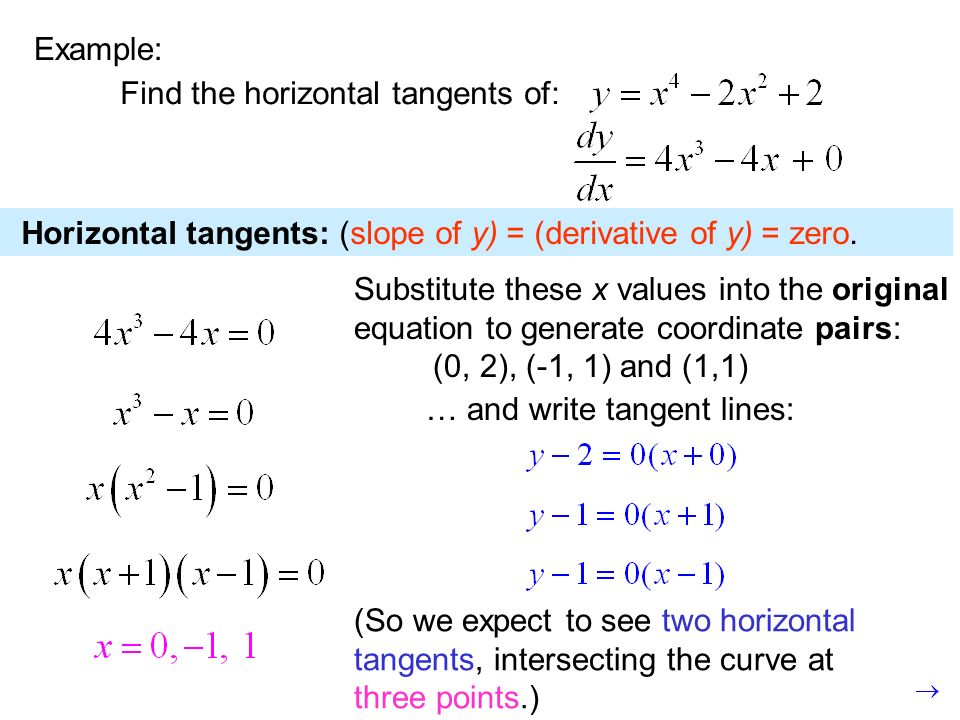 Example: Find the horizontal tangents of: Horizontal tangents: (slope of y) = (derivative of y) = zero.