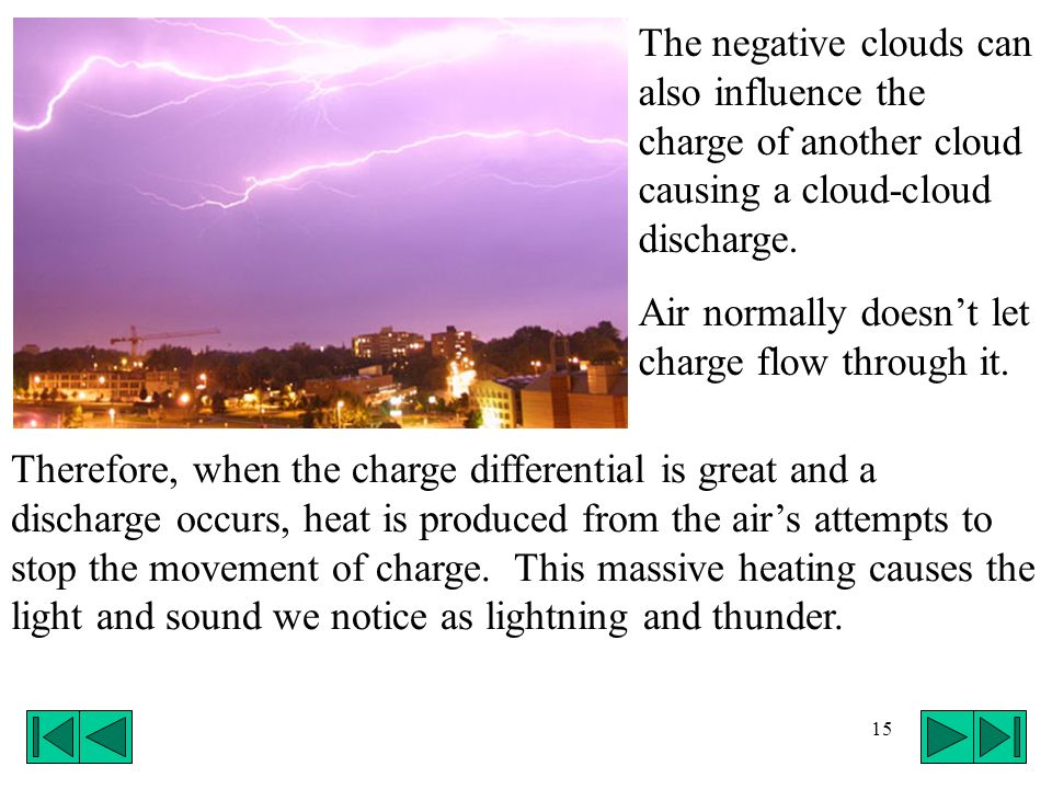 The negative clouds can also influence the charge of another cloud causing a cloud-cloud discharge.