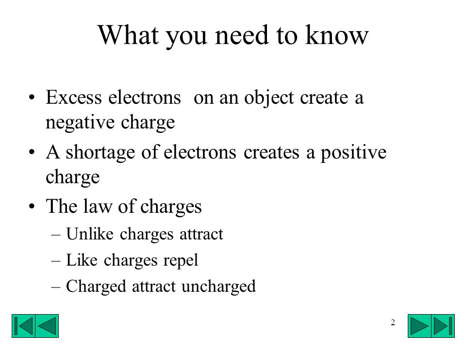 What you need to know Excess electrons on an object create a negative charge. A shortage of electrons creates a positive charge.