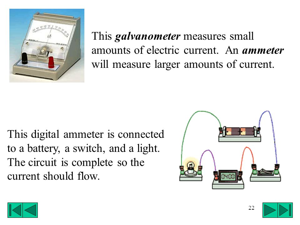 This galvanometer measures small amounts of electric current