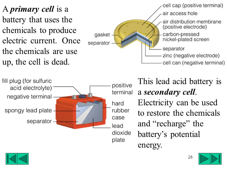A primary cell is a battery that uses the chemicals to produce electric current. Once the chemicals are use up, the cell is dead.