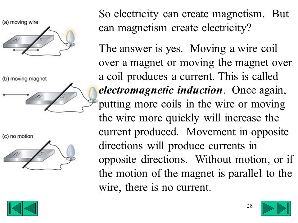 So electricity can create magnetism
