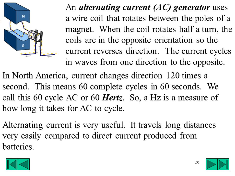 An alternating current (AC) generator uses a wire coil that rotates between the poles of a magnet. When the coil rotates half a turn, the coils are in the opposite orientation so the current reverses direction. The current cycles in waves from one direction to the opposite.