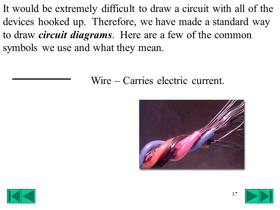 It would be extremely difficult to draw a circuit with all of the devices hooked up. Therefore, we have made a standard way to draw circuit diagrams. Here are a few of the common symbols we use and what they mean.