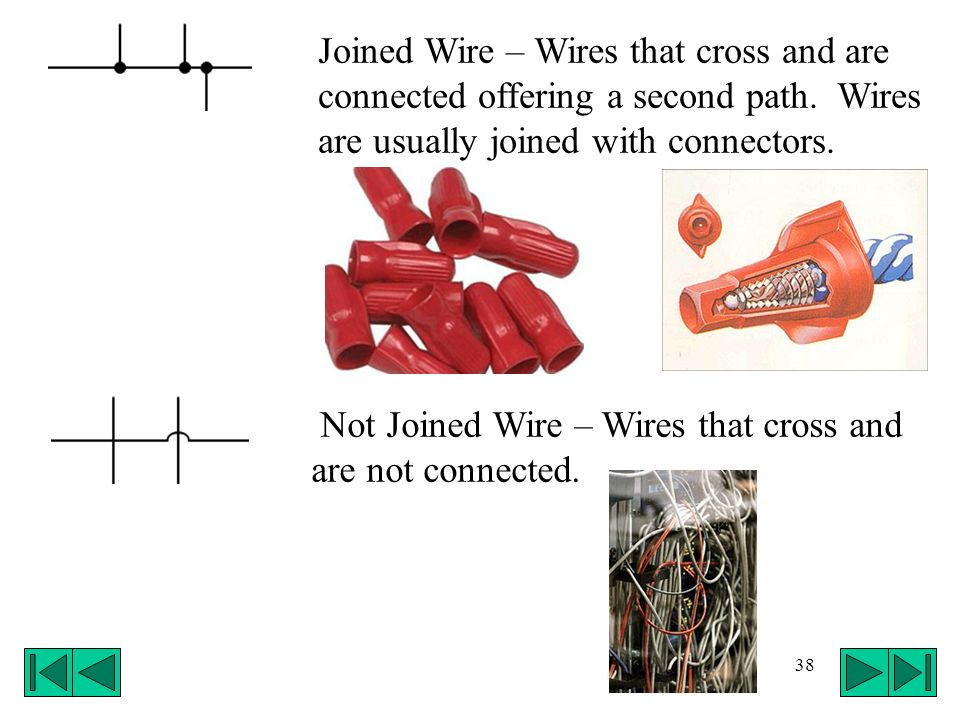 Joined Wire – Wires that cross and are connected offering a second path. Wires are usually joined with connectors.