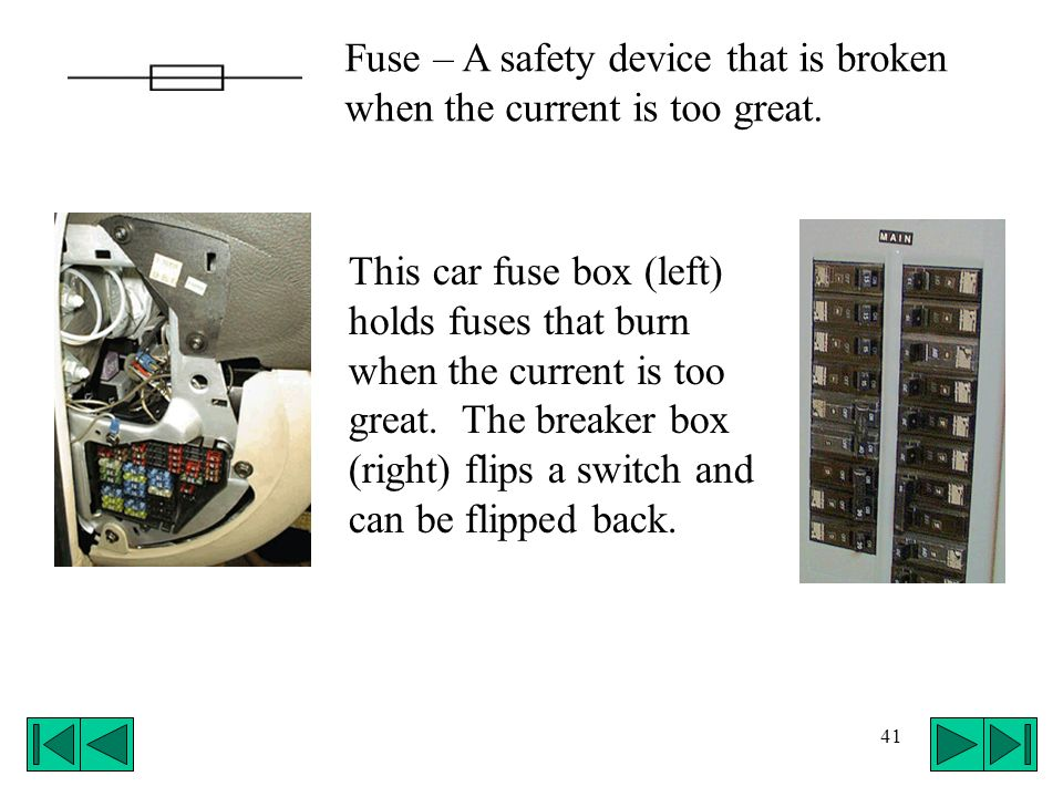 Fuse – A safety device that is broken when the current is too great.