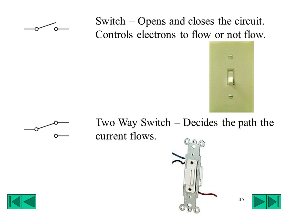 Switch – Opens and closes the circuit