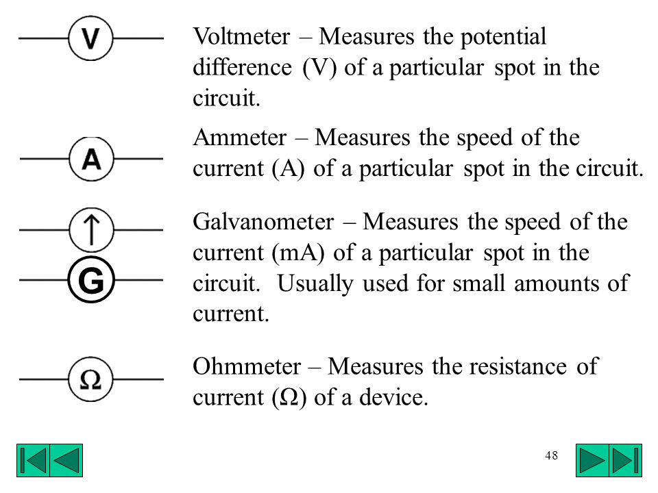 Voltmeter – Measures the potential difference (V) of a particular spot in the circuit.