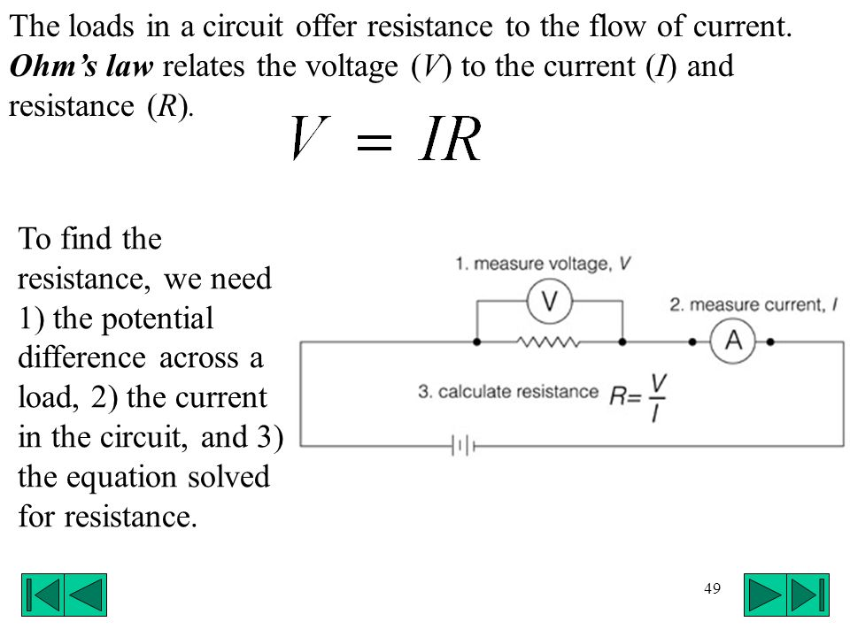 The loads in a circuit offer resistance to the flow of current