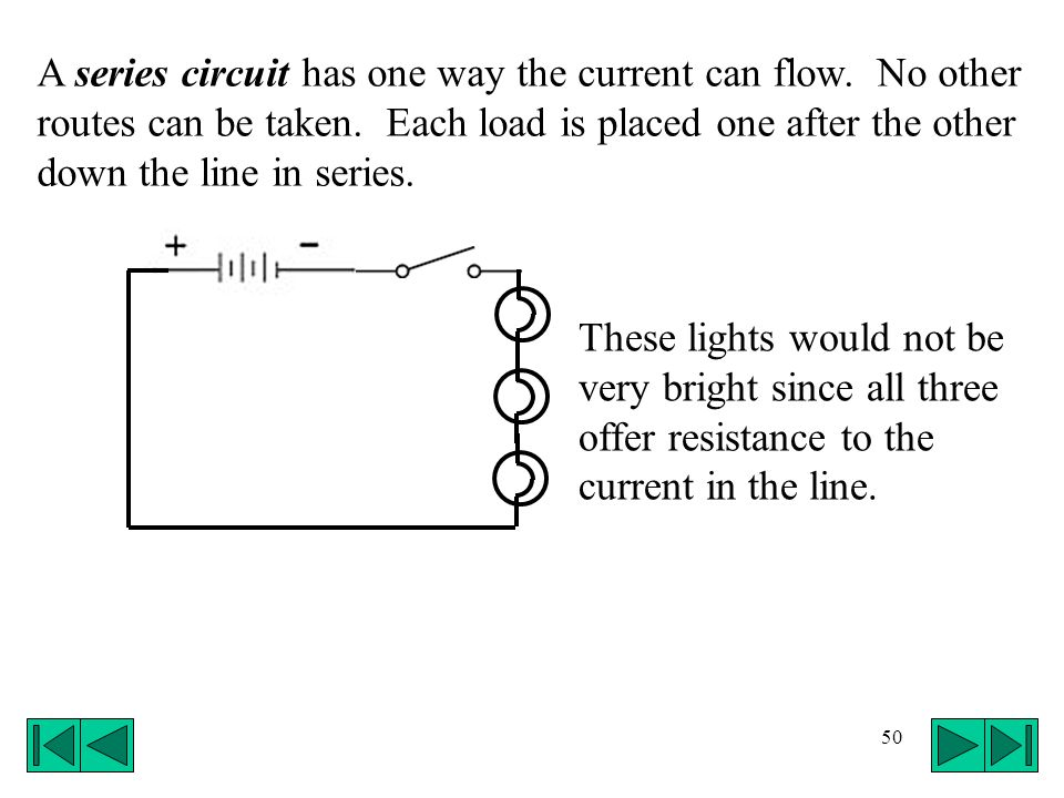A series circuit has one way the current can flow