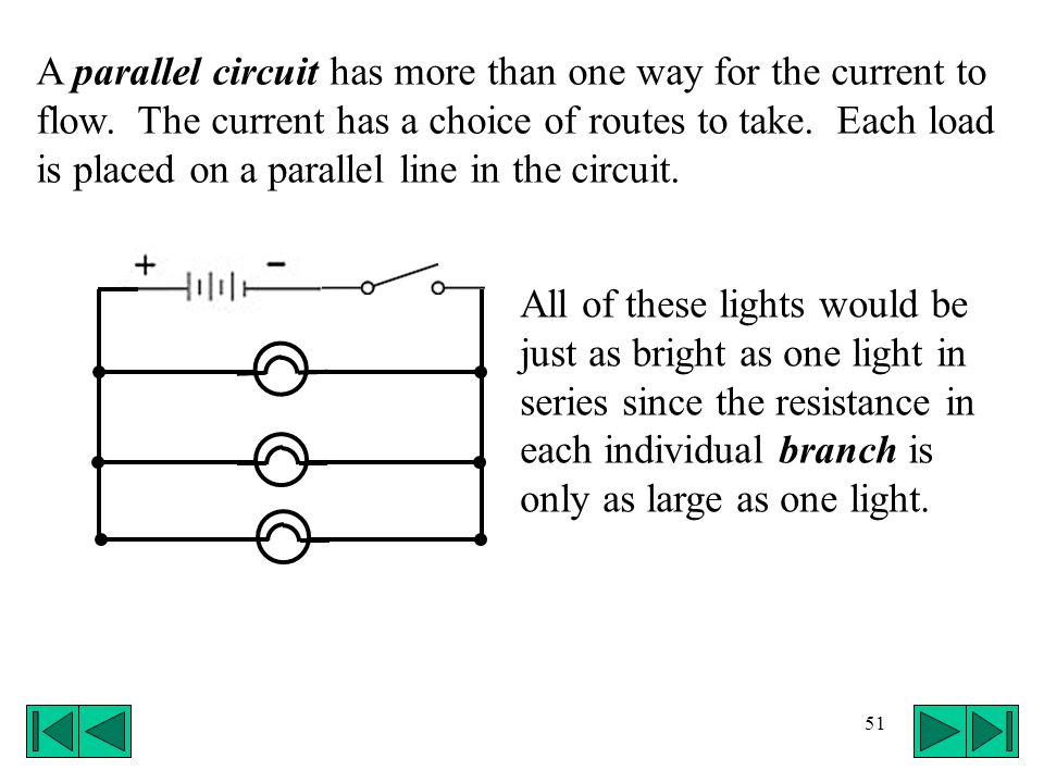 A parallel circuit has more than one way for the current to flow