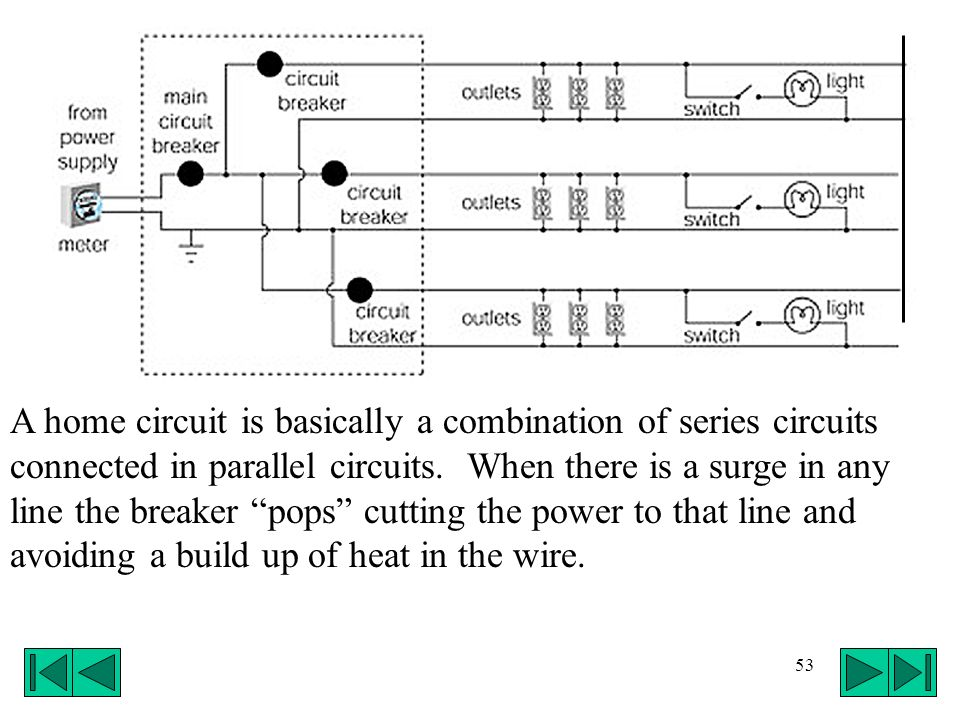 A home circuit is basically a combination of series circuits connected in parallel circuits.