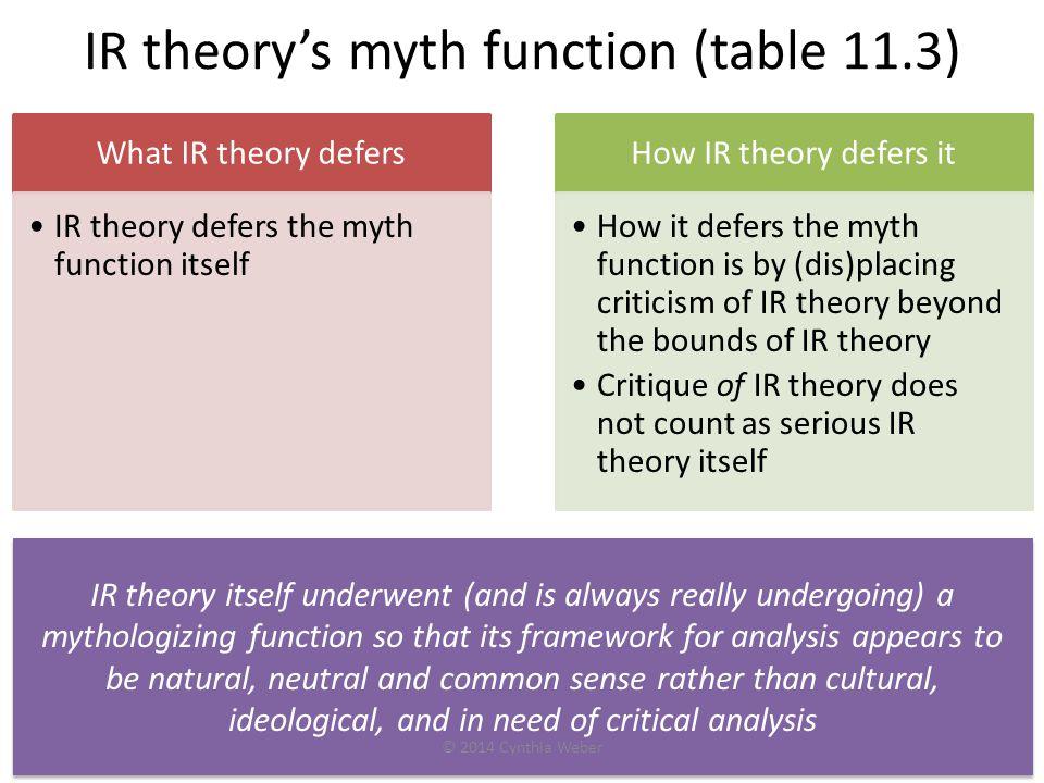 IR theory's myth function (table 11.3)