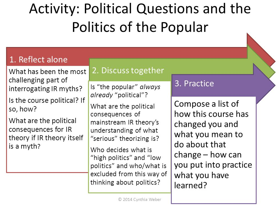 Activity: Political Questions and the Politics of the Popular