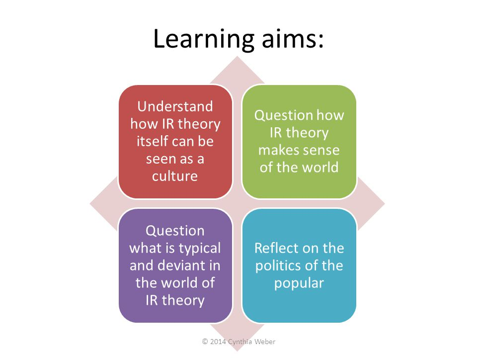 Learning aims: Understand how IR theory itself can be seen as a culture. Question how IR theory makes sense of the world.