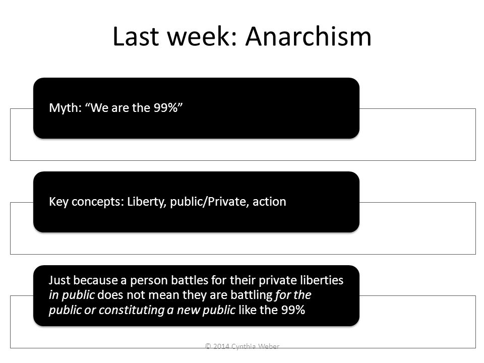 Last week: Anarchism Myth: We are the 99%