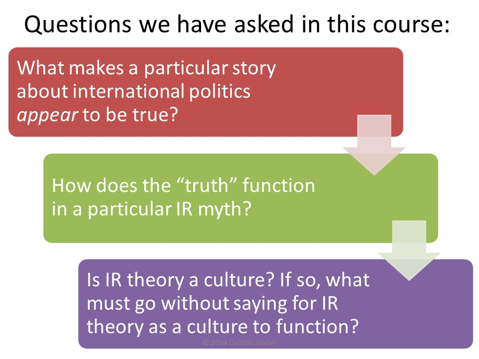 Questions we have asked in this course: