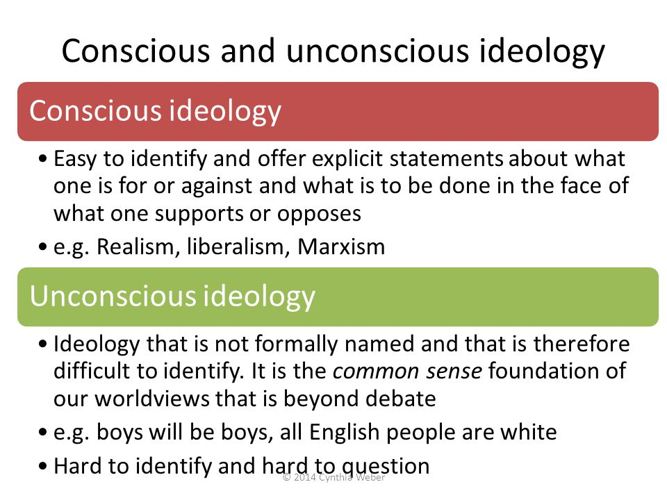 Conscious and unconscious ideology
