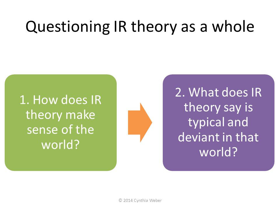 Questioning IR theory as a whole