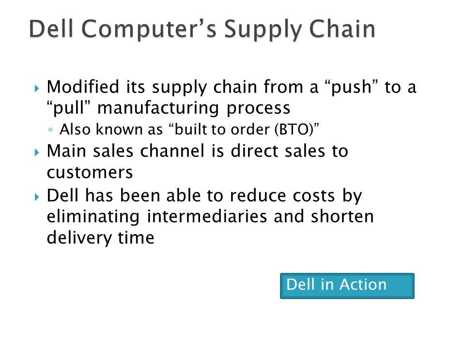 Dell Computer's Supply Chain