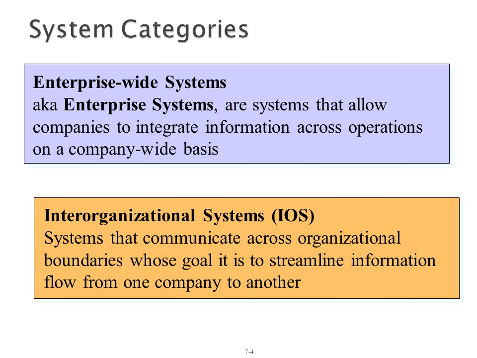System Categories Enterprise-wide Systems
