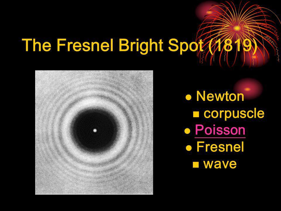 The Fresnel Bright Spot (1819)