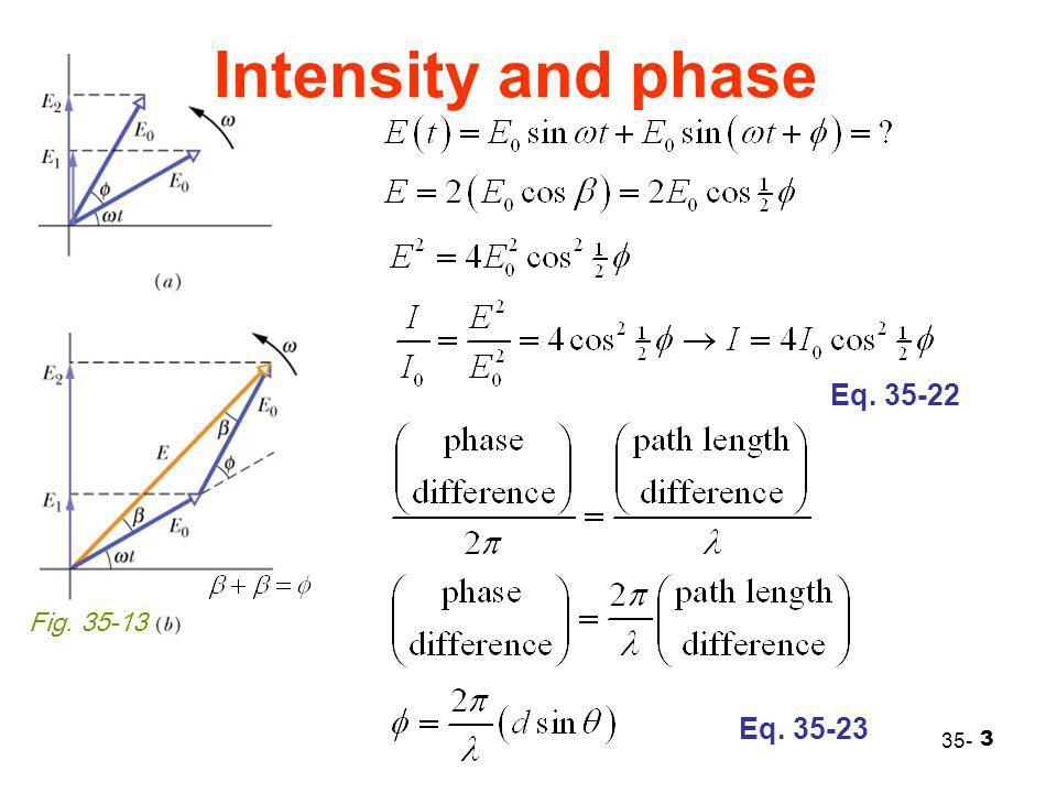 Intensity and phase Fig. 35-13 Eq. 35-22 Eq. 35-23 35-