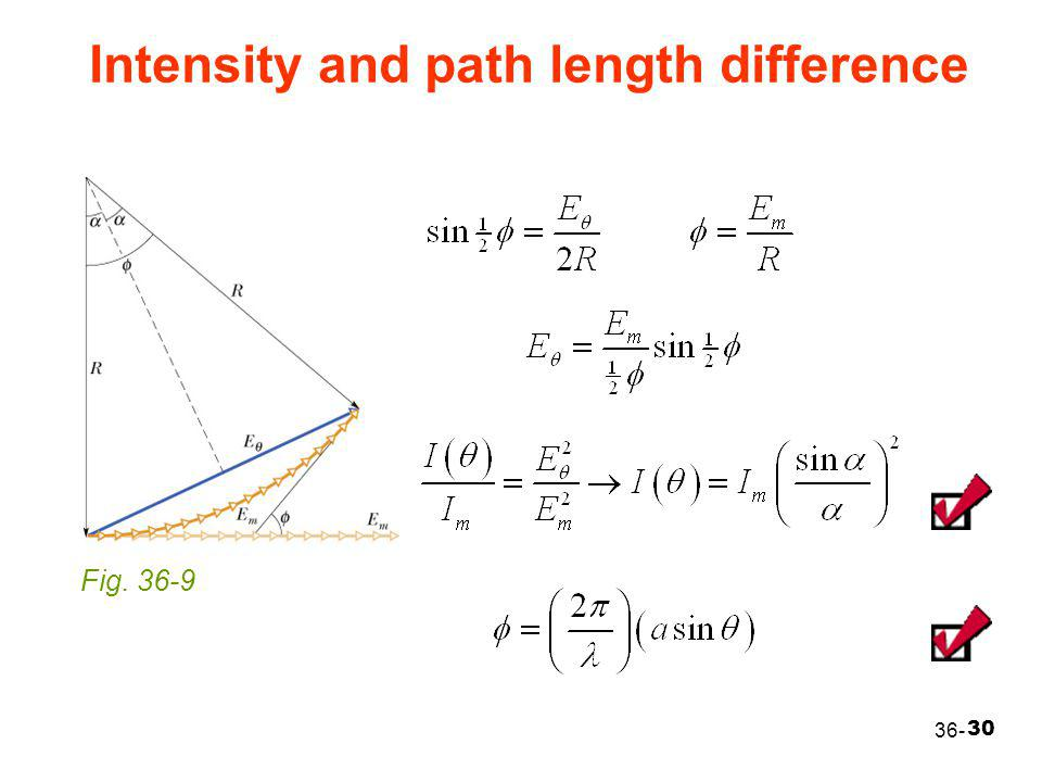 Intensity and path length difference