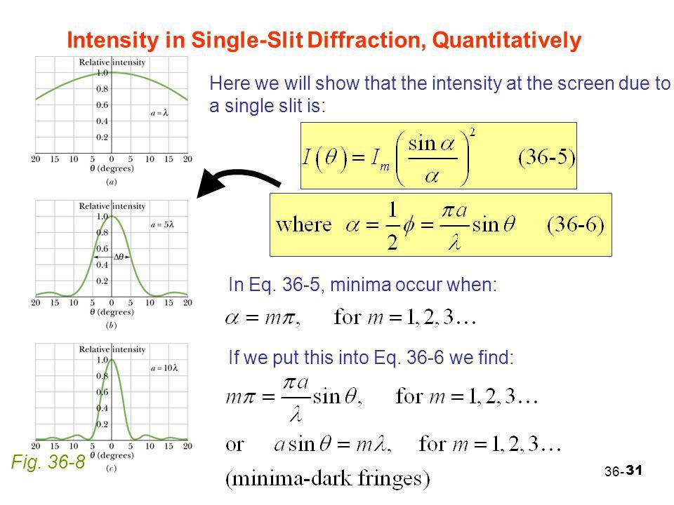 Intensity in Single-Slit Diffraction, Quantitatively