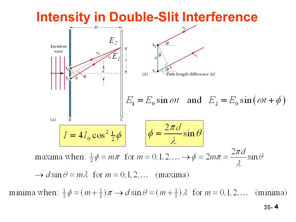 Intensity in Double-Slit Interference