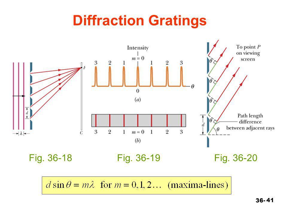 Diffraction Gratings Fig. 36-20 Fig. 36-19 Fig. 36-18 36-