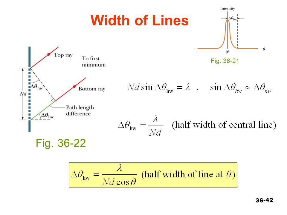 Fig. 36-21 Width of Lines Fig. 36-22 36-