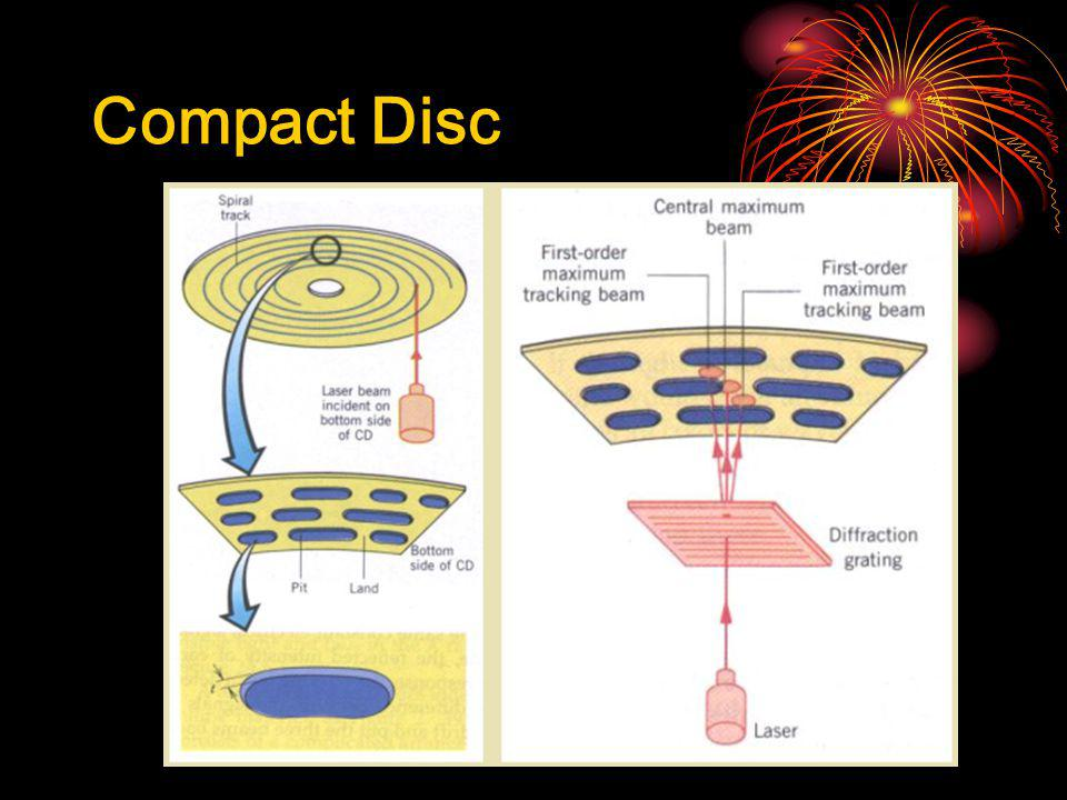 Compact Disc 2t is ½ of a wavelength, Grating used in tracking, pit 0.1 μm