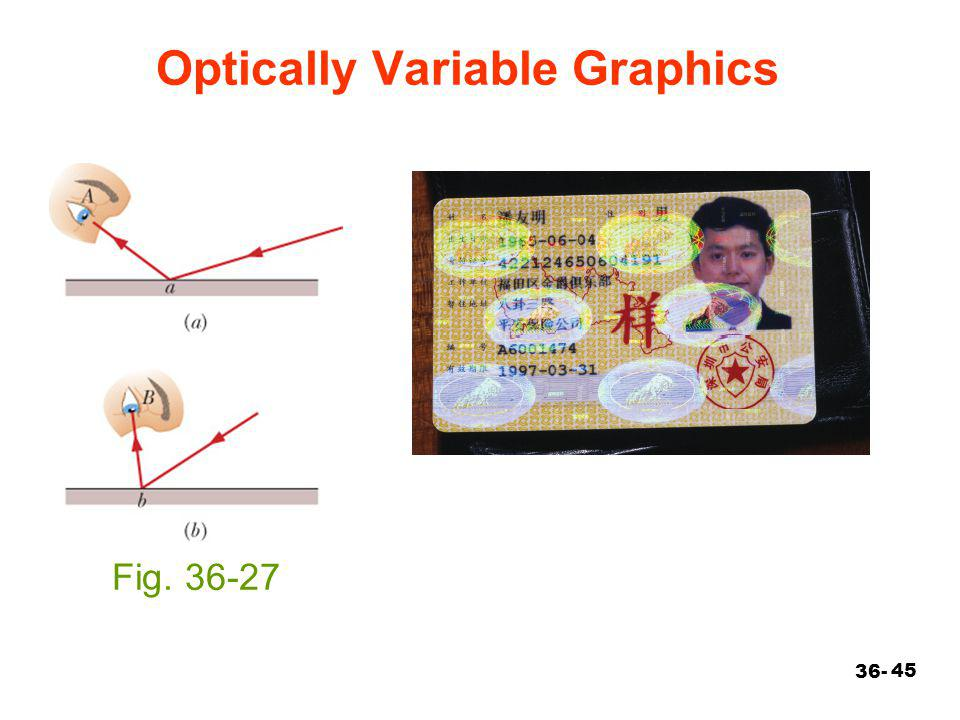 Optically Variable Graphics