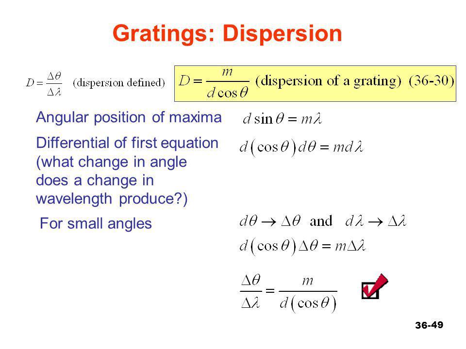 Gratings: Dispersion Angular position of maxima