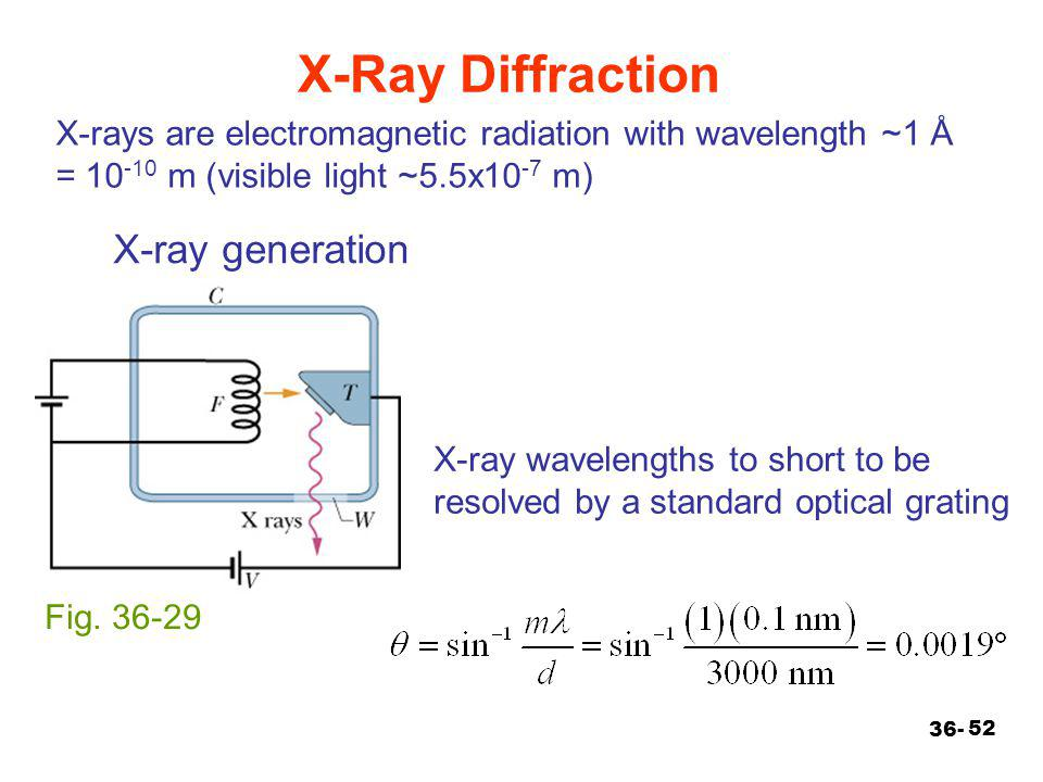 X-Ray Diffraction X-ray generation