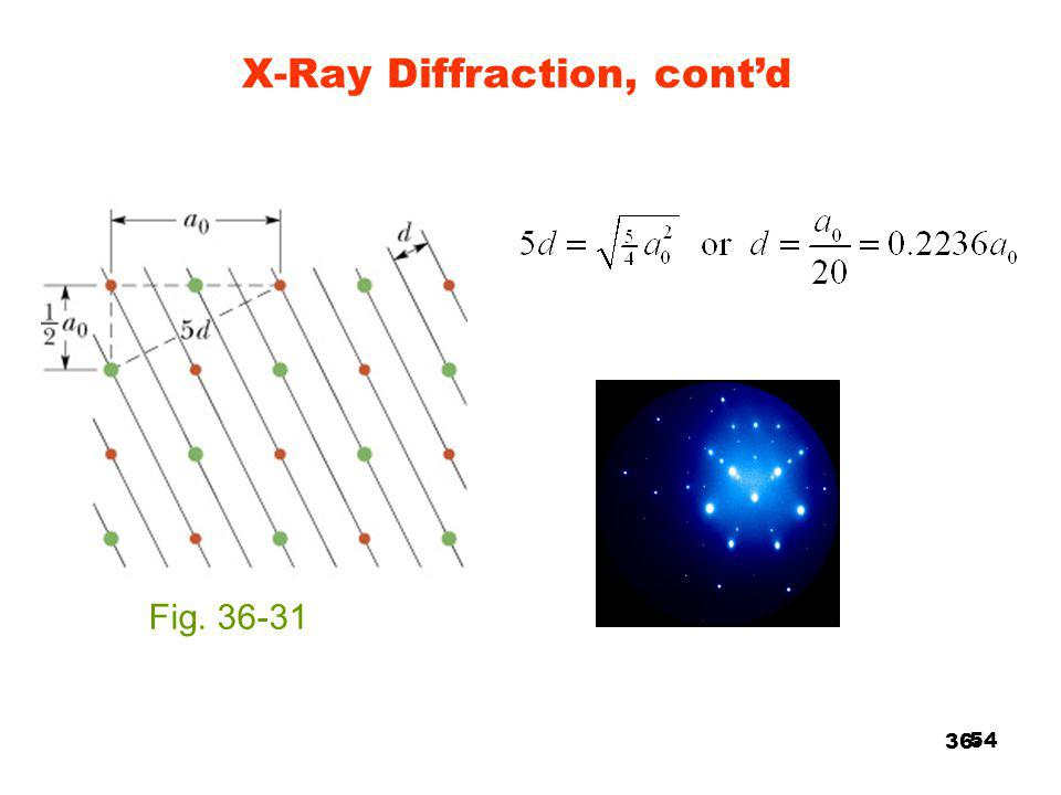 X-Ray Diffraction, cont'd