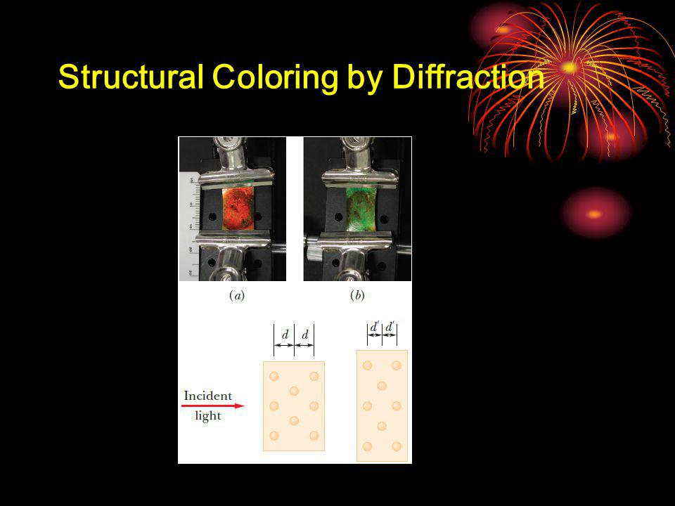 Structural Coloring by Diffraction