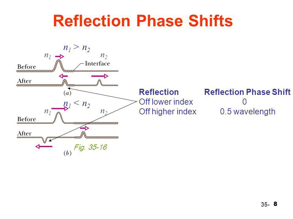 Reflection Phase Shifts